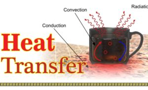 News Letter on Heat Transfer Research: February -2019