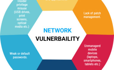 News Update on Vulnerability Research: April – 2019